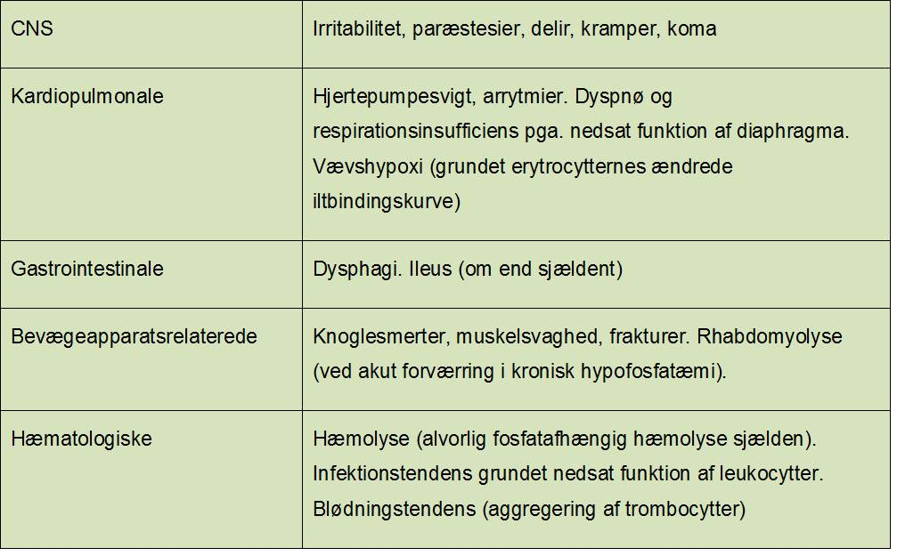 table2 hypyphosphat